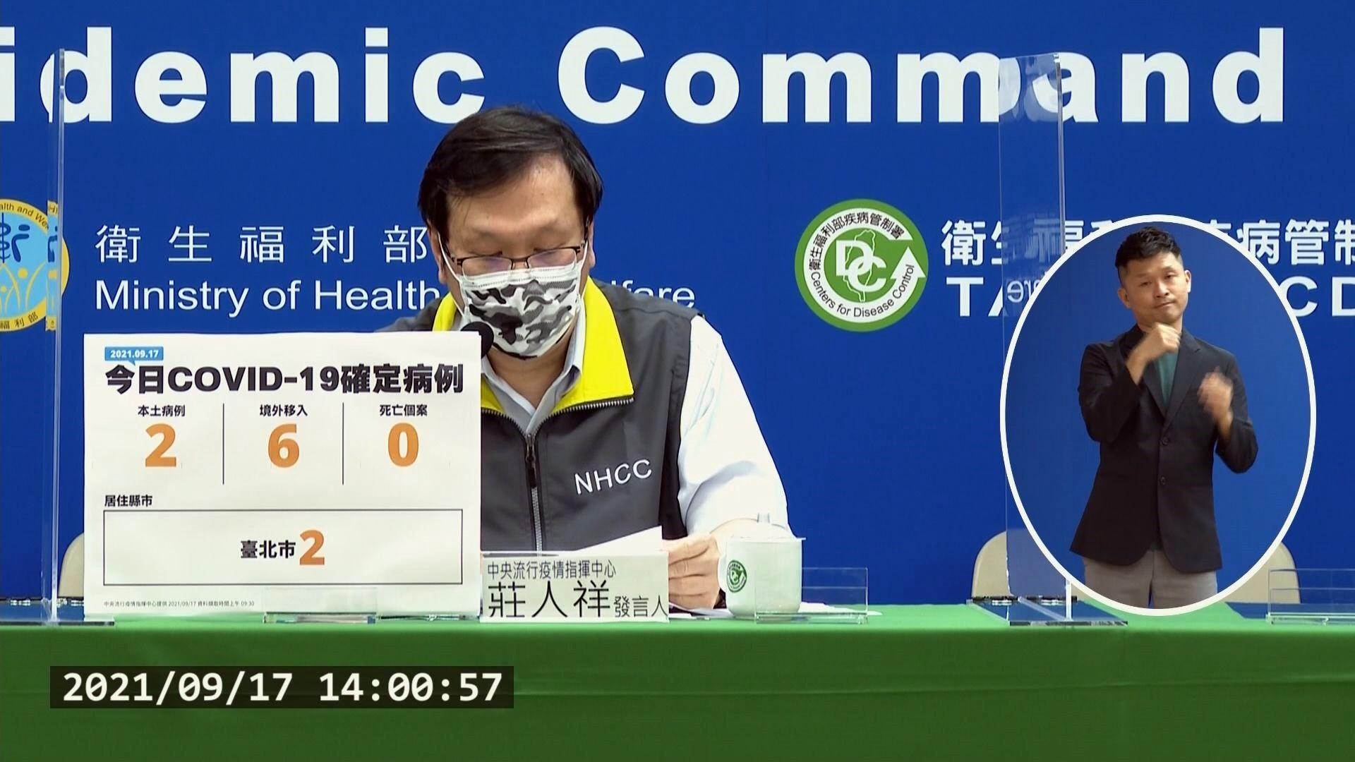 Taiwan laporkan 2 kasus lokal, 6 kasus impor pada 17 September