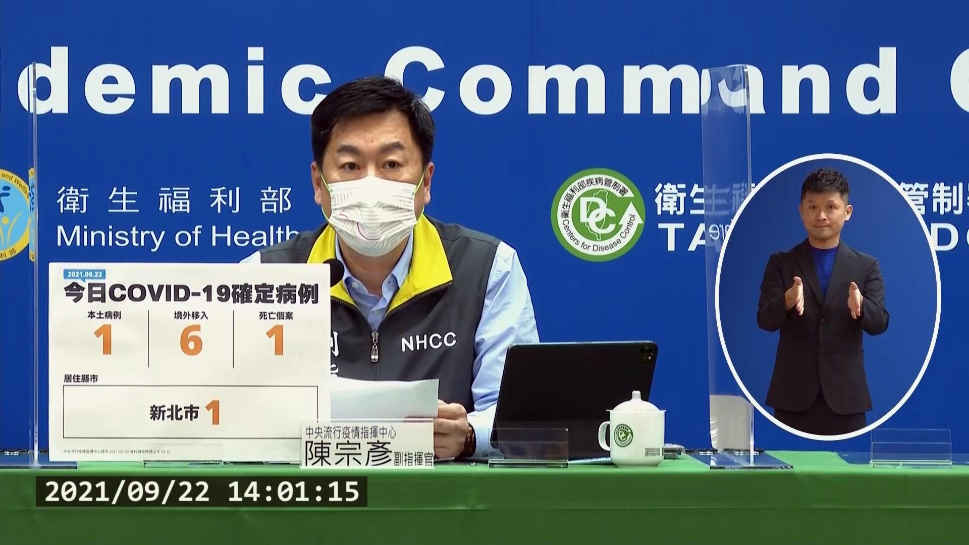 Taiwan laporkan penambahan 1 kasus lokal, 6 kasus impor, 1 meninggal