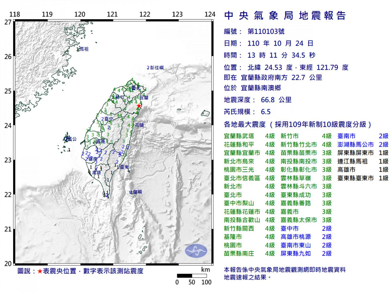 快訊/宜蘭南澳連2震 規模6.5及5.4